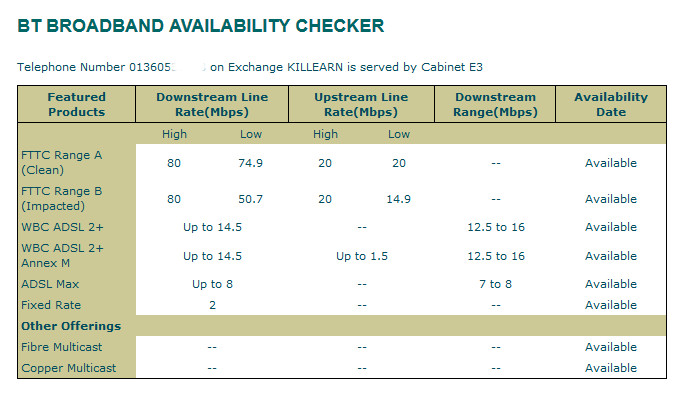 Killearn exchange Cabinet E3
